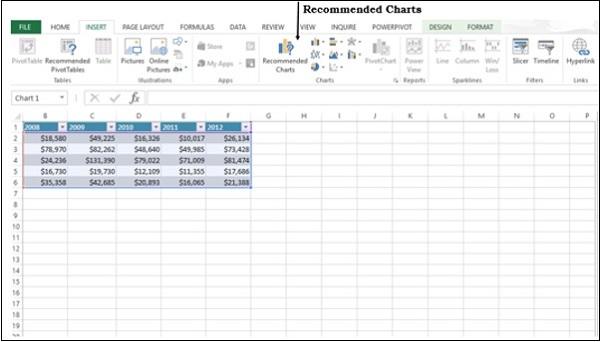 Управление сводными таблицами в excel