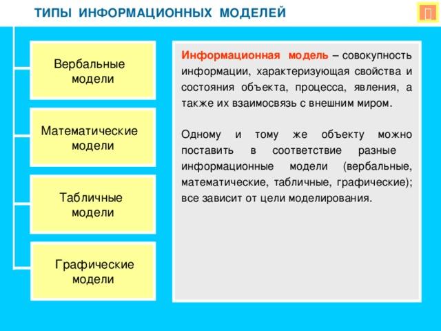 Модели объектов и процессов. классификация моделей. информационные модели | контент-платформа pandia.ru