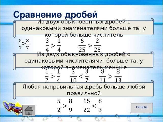 Правильные и неправильные дроби – правило и примеры (5 класс, математика)