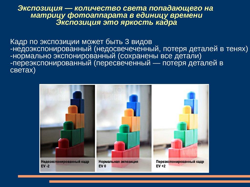 Экспозиция - что это такое | ktonanovenkogo.ru