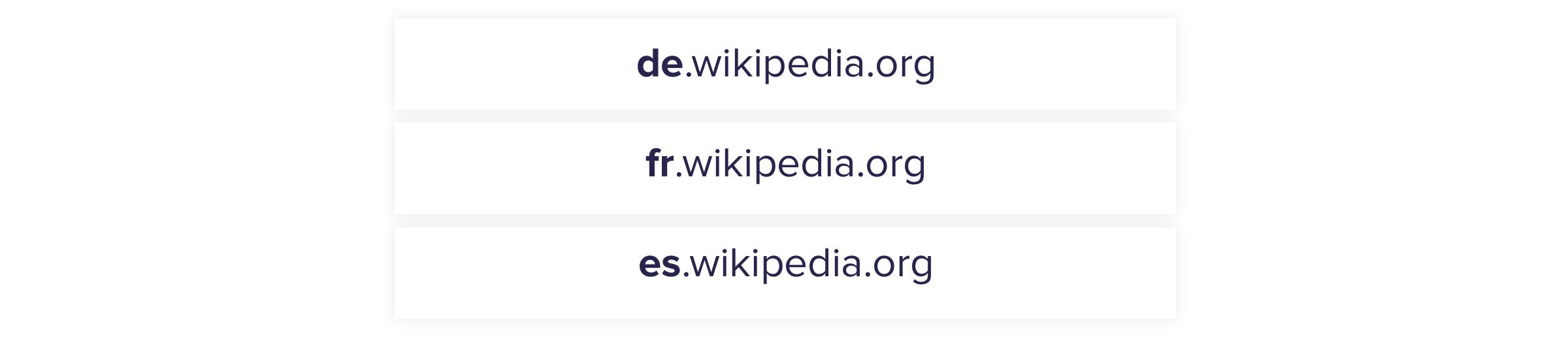 Поддомен сайта: для чего нужен, создание, добавление и удаление субдомена, как найти поддомены что такое поддомен — доменное агентство полного цикла павла гросс
