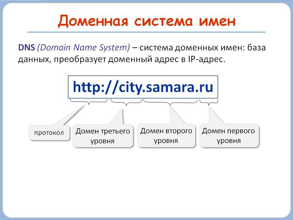 Что собой представляет домен и для чего он нужен
