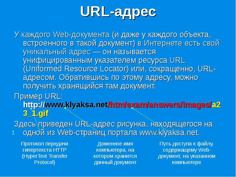Url-адрес: определение, структура и примеры