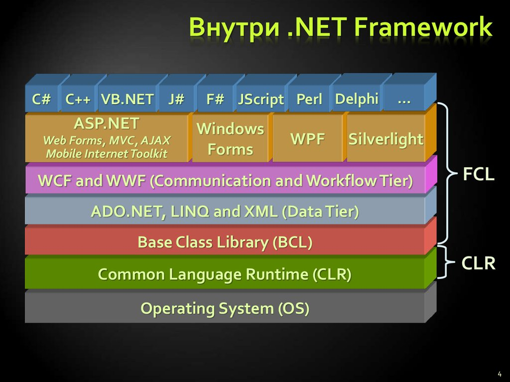 .net framework & windows os versions | microsoft docs
