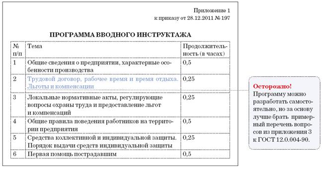 Инструктаж по технике безопасности: нормативные акты, виды, сроки, порядок проведения