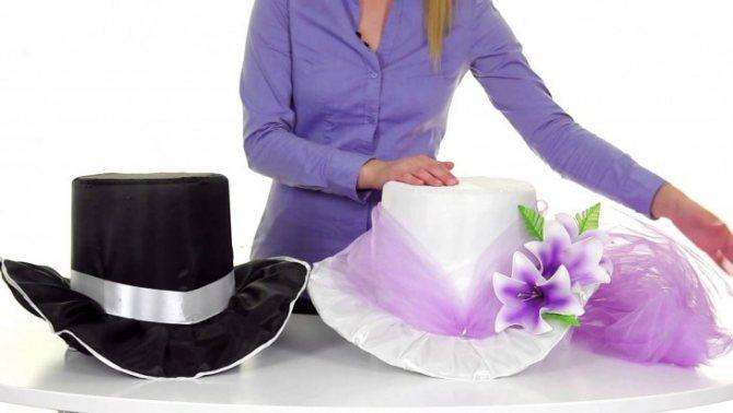 Мужские шляпы: виды и названия, как выбрать и правильно носить шляпу | gq russia