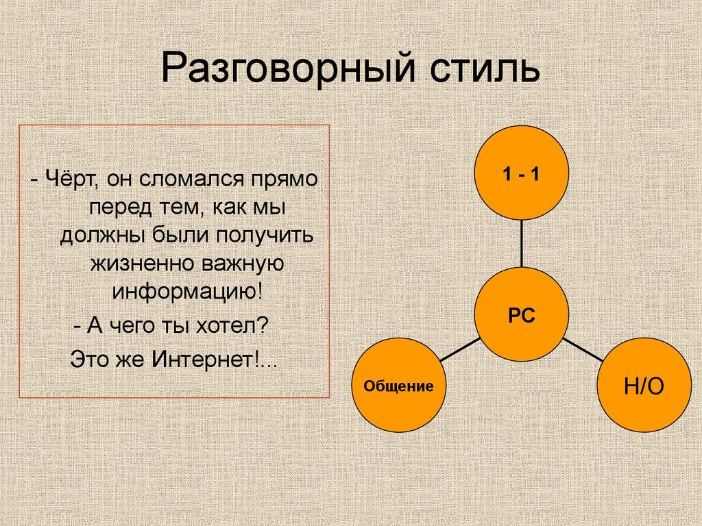 4.5. речевое событие, дискурс, речевая ситуация