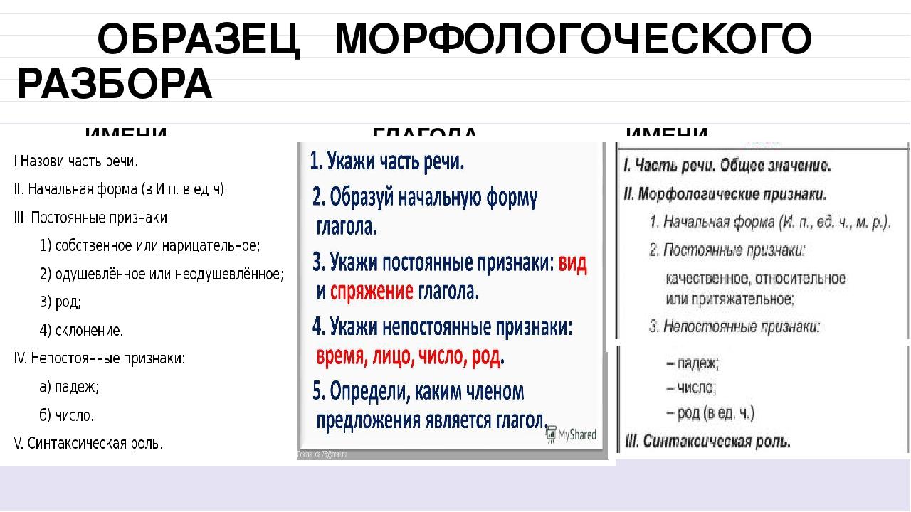 3 формы глагола в английском языке: образование и таблица