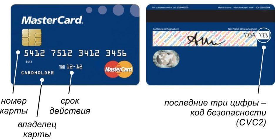 Сбербанк: где найти код cvc2 / cvv2 на банковской карте