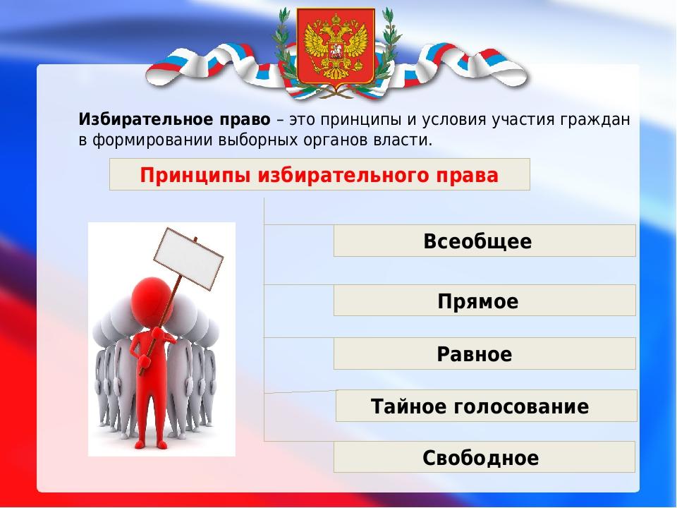 Егэ. обществознание избирательное право в рф |