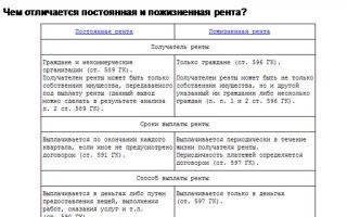 Значение слова «соглашение» в 10 онлайн словарях даль, ожегов, ефремова и др. - glosum.ru