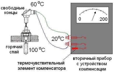 Всё про термопары: принцип действия, схемы, таблица типов термопар и т.д.