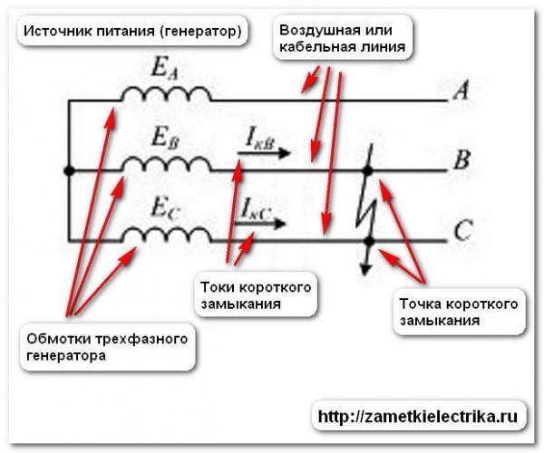 Как найти короткое замыкание в скрытой проводке: способы поиска кз