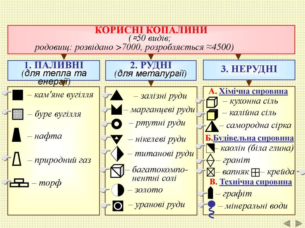 Полезные ископаемые россии: месторождения, запасы, виды, рельеф и характеристика — природа мира