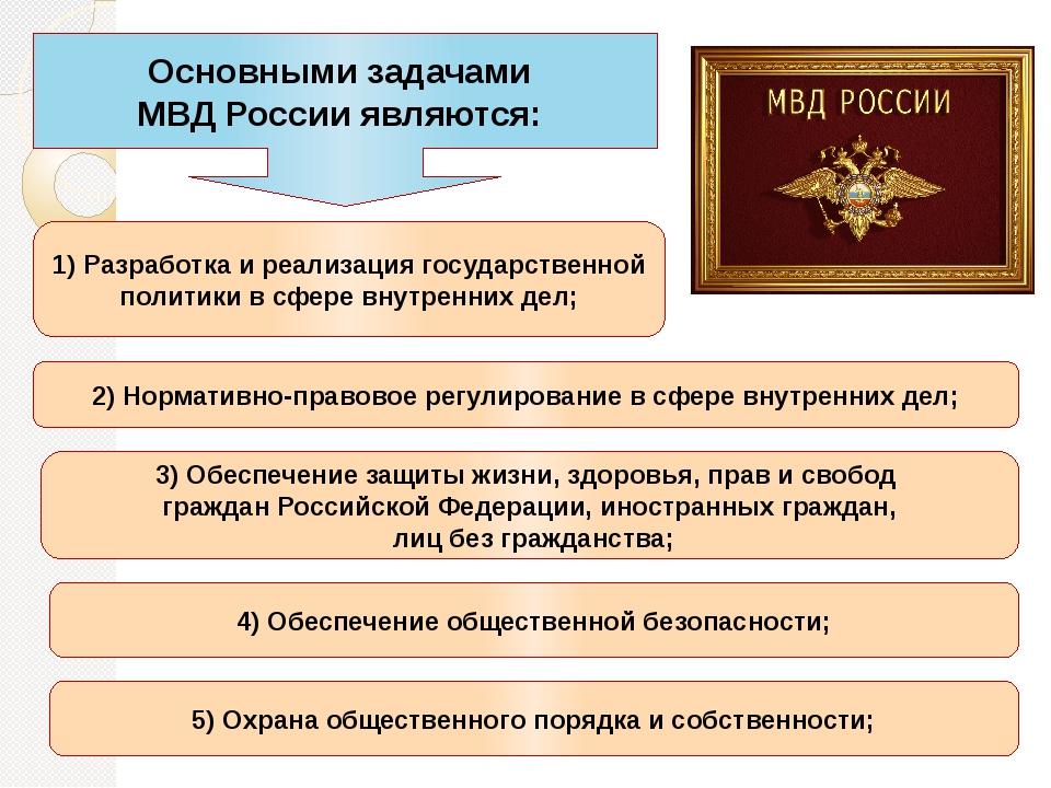 Как работает интерпол – структура, задачи, страны-участницы - 112 украина