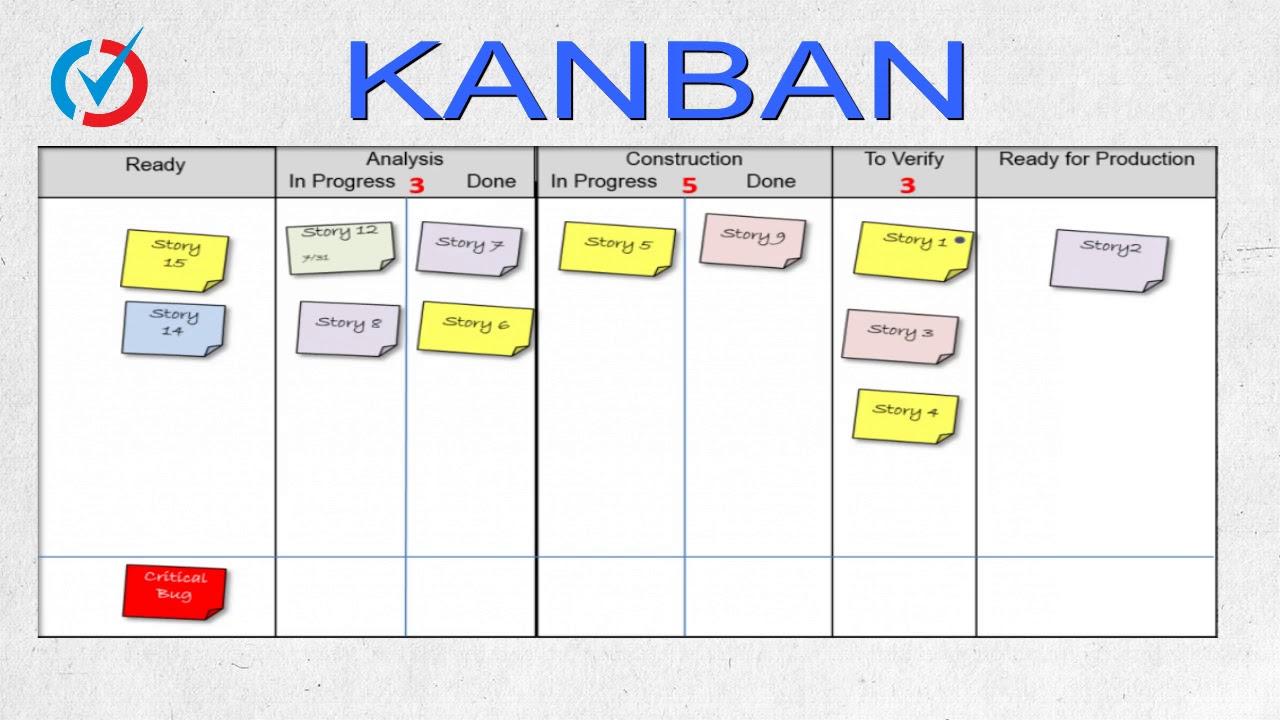 Стендапы в стиле kanban