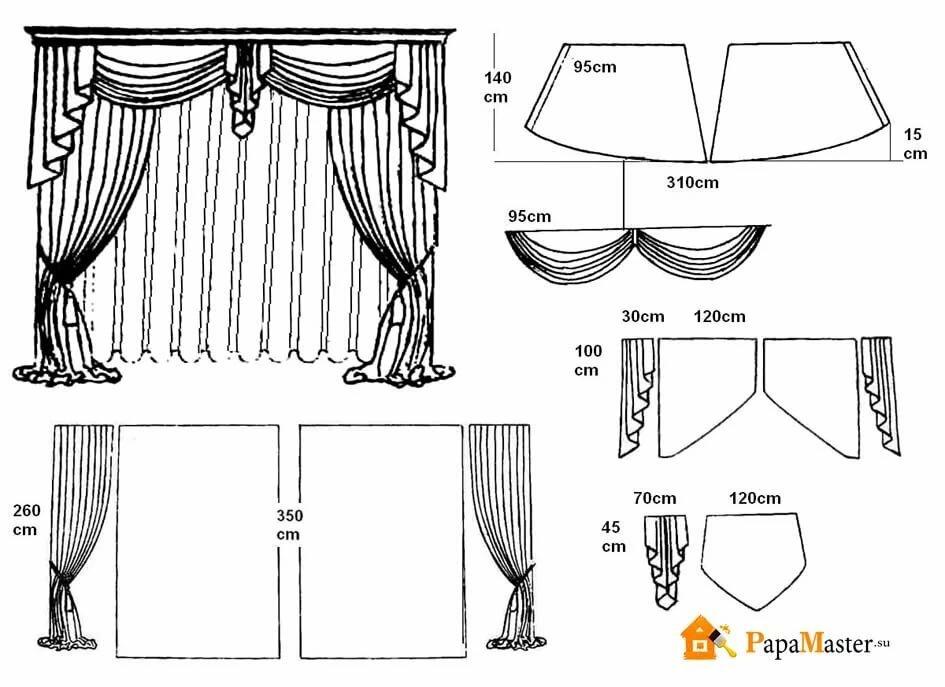 Шторы с ламбрекеном - виды дизайна и декоративные элементы
