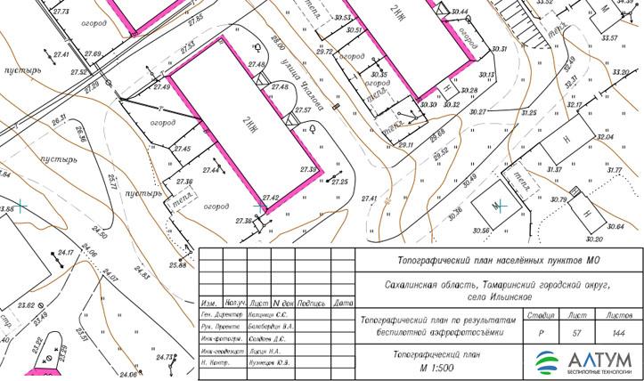 Масштаб. измерение расстояний по планам, картам и глобусу
