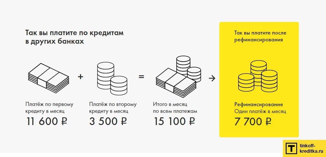 Рефинансирование кредитов от сбербанка россии в великих луках