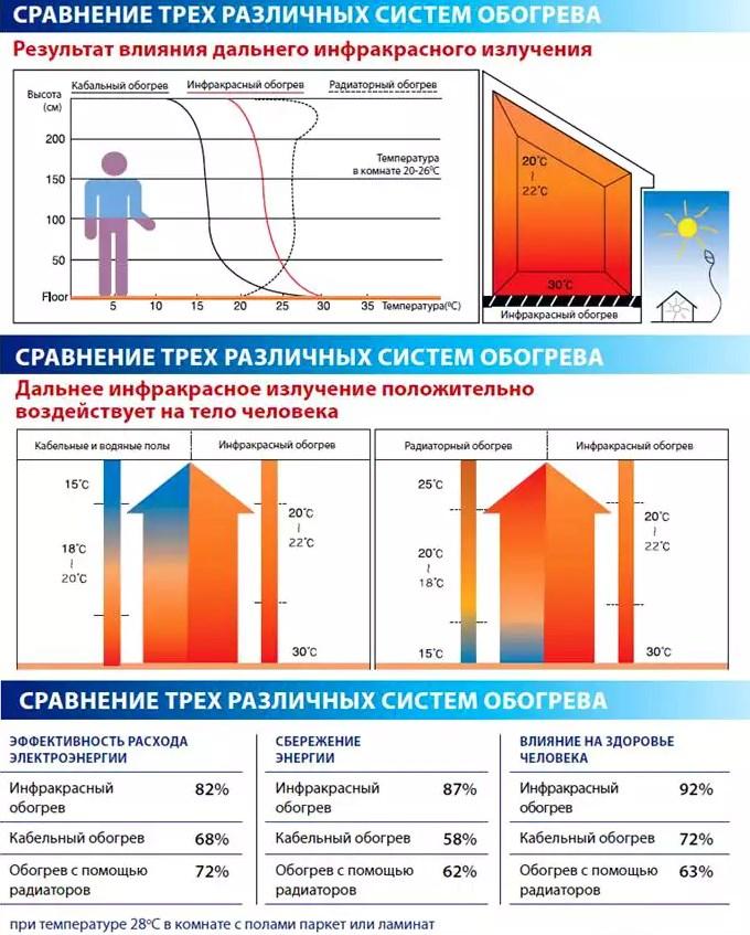 Водяной калорифер для приточной вентиляции — классификация, принцип работы, расчёт мощности