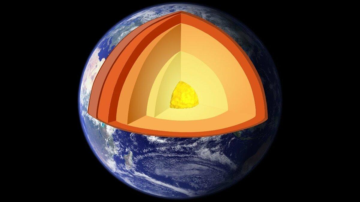 Характеристика литосферы земли