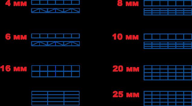 На что влияет плотность поликарбоната и как ее узнать?