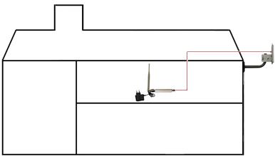 Как из роутера сделать репитер: настройка роутера как wi-fi репитер