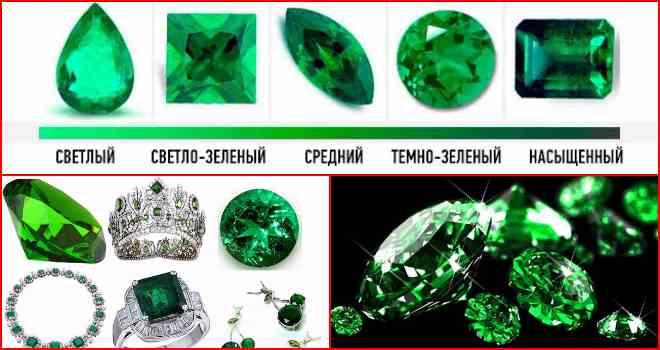 Камень изумруд: свойства, значение, кому подходит по знаку зодиака   kamniguru.ru