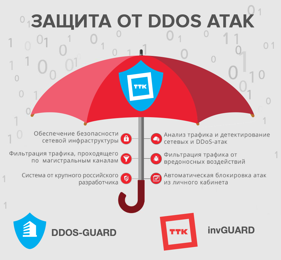 Что такое ddos-атака? способы защиты от ддос