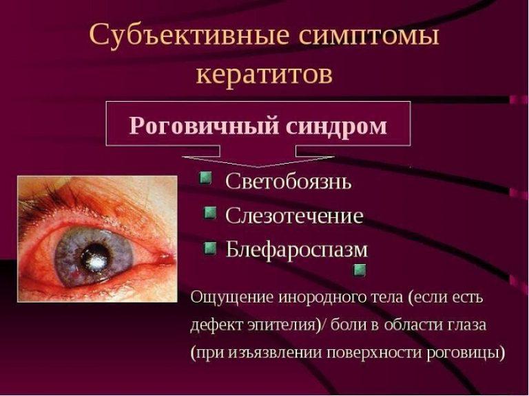 Контузия: что это такое, симптомы, методы лечения