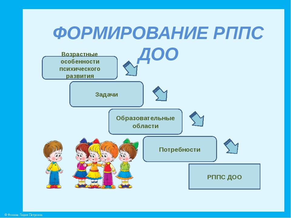 Дошкольные образовательные организации: виды, деятельность, основные задачи