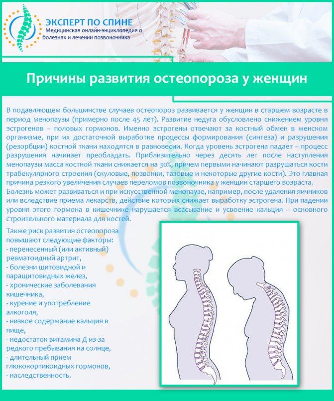 Диффузный остеопороз: что это такое, виды, причины, диагностика и лечение