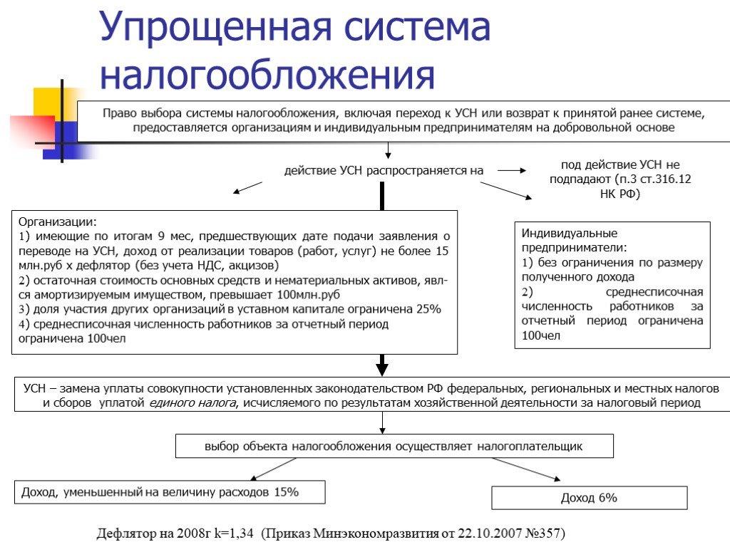 Есхн - что это такое простыми словами? особенности налогообложения :: businessman.ru