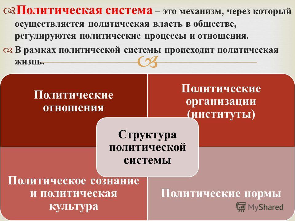 Политическая система — википедия