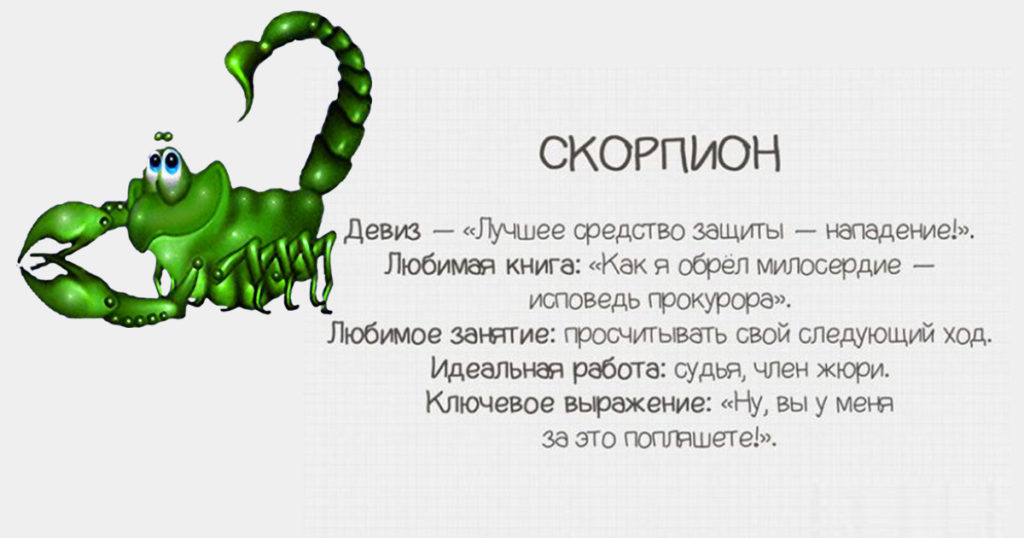 Скорпион — характеристика знака