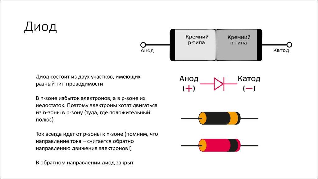 Как работают светодиоды и их виды, полярность и расчет резистора