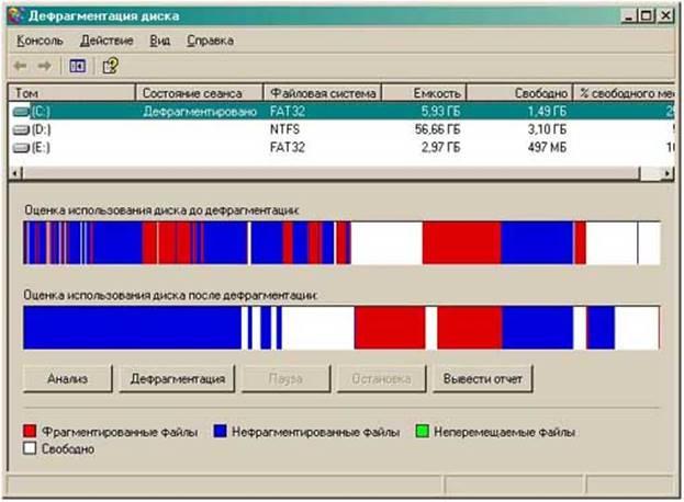 7 программ для дефрагментации жесткого диска на русском (оптимизация работы hdd)