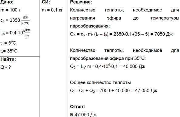 Т. количество теплоты — physbook