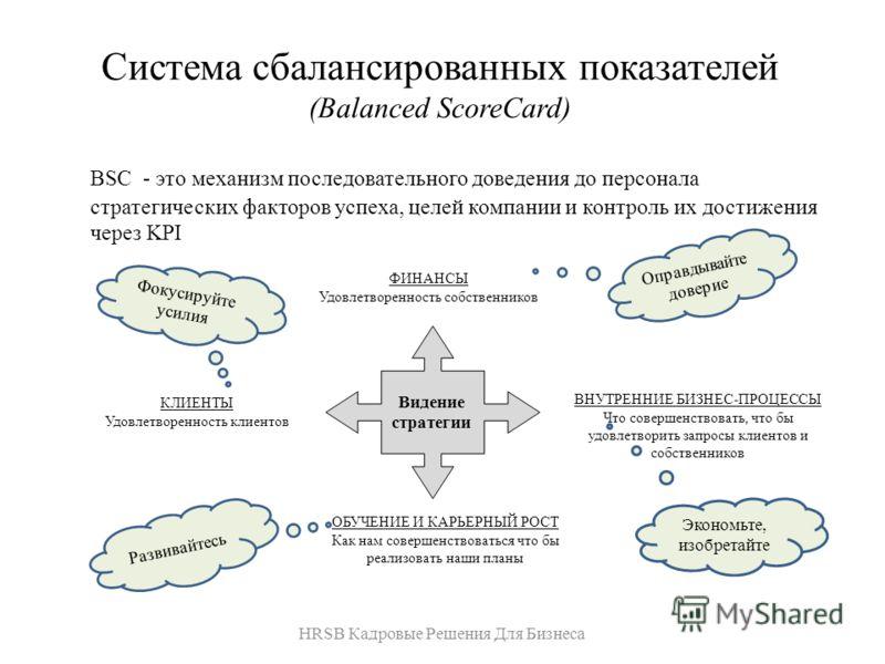 Сбалансированная система показателей и kpi для достижения целей