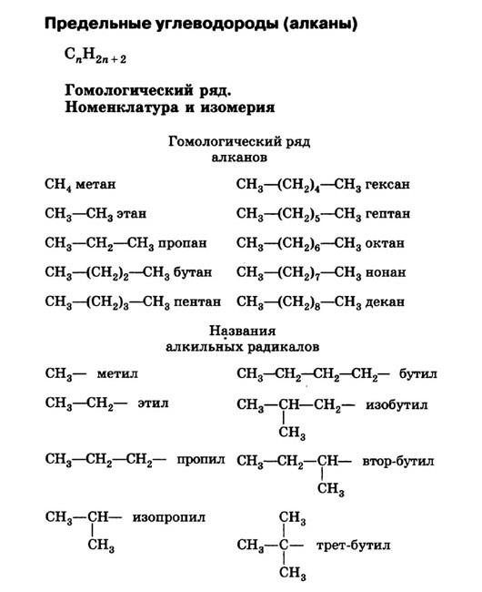 Что такое углеводороды