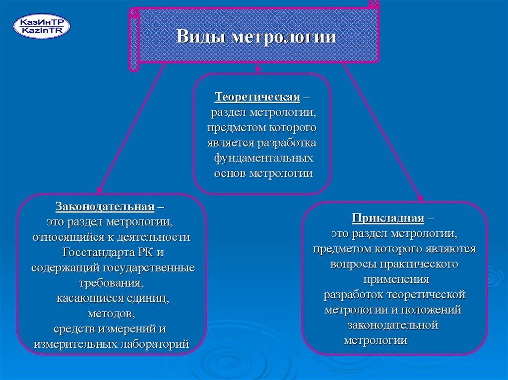Метрология: основные понятия