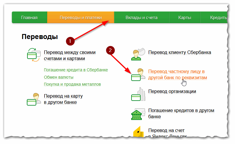 Что такое сбербанк онлайн