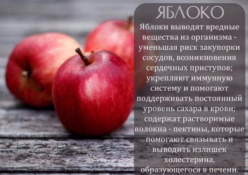 Список фруктов в алфавитном порядке