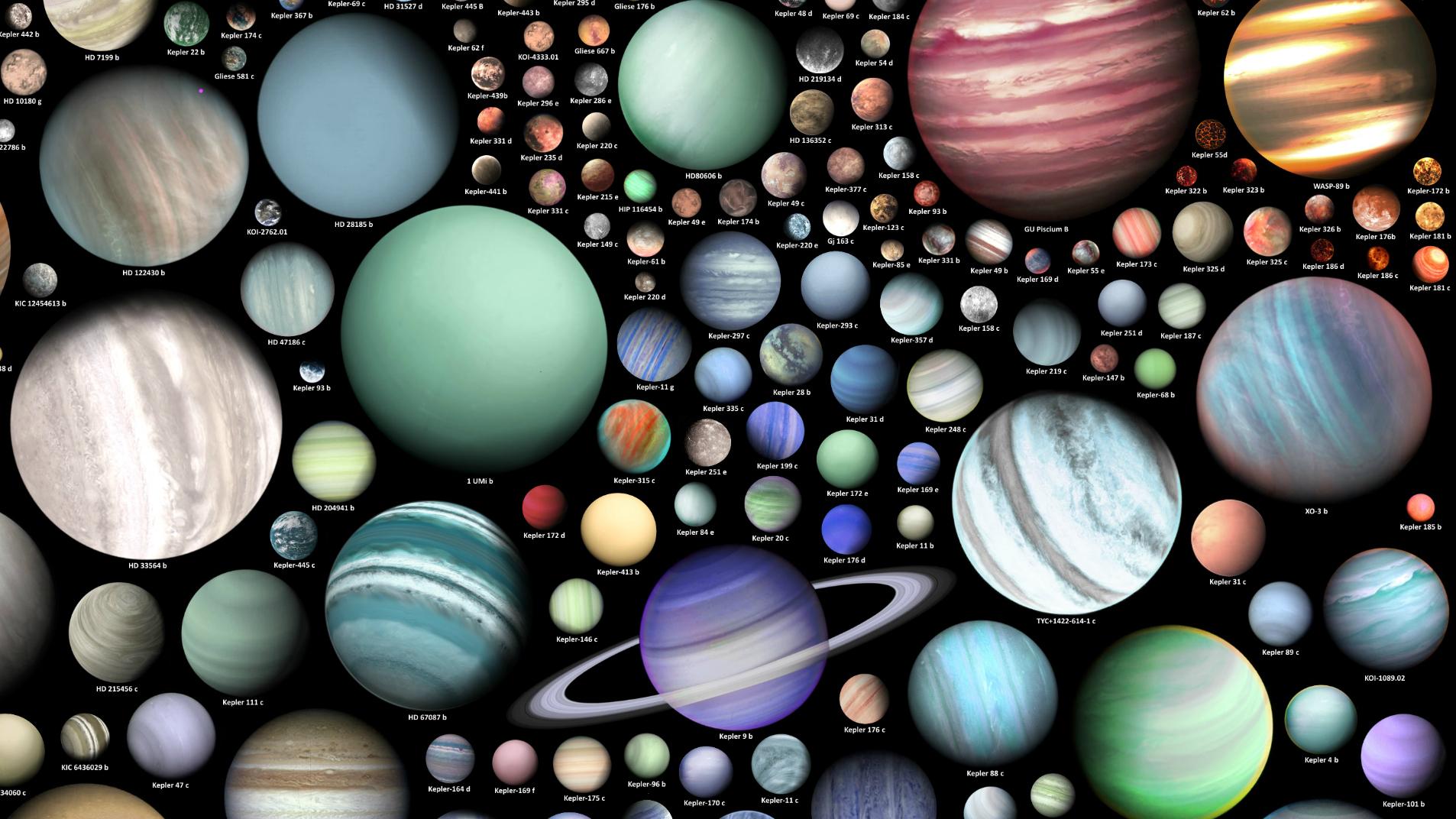 Что такое экзопланеты?