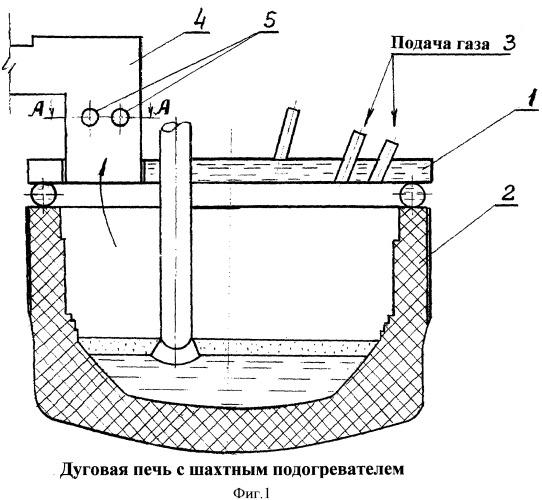 Что такое шихта в литейном производстве?