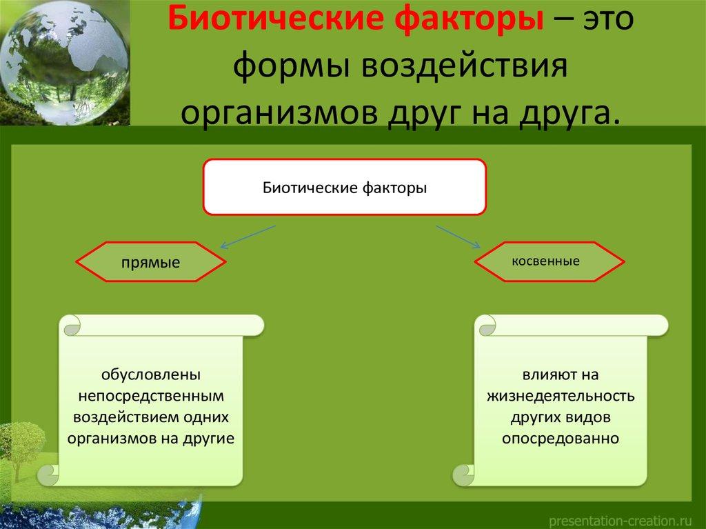 5.3. биотические факторы среды / биология. общая биология. базовый уровень. учебник для 10–11 класс / библиотека / наша-природа.рф