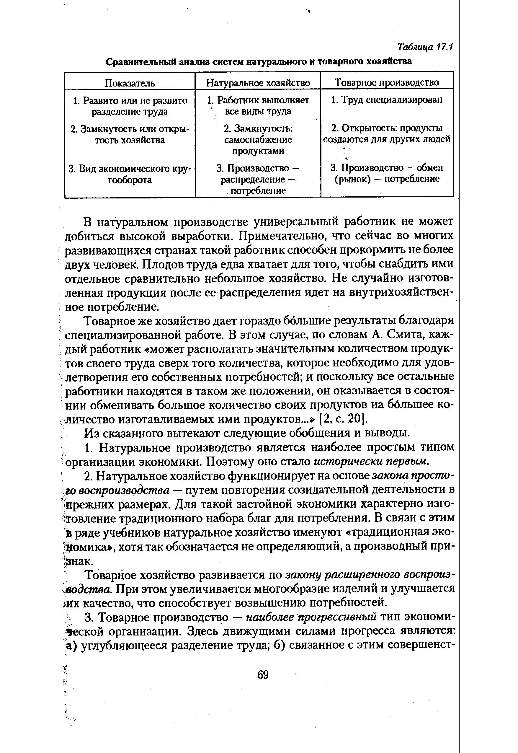 Товарное хозяйство в экономике и его типы