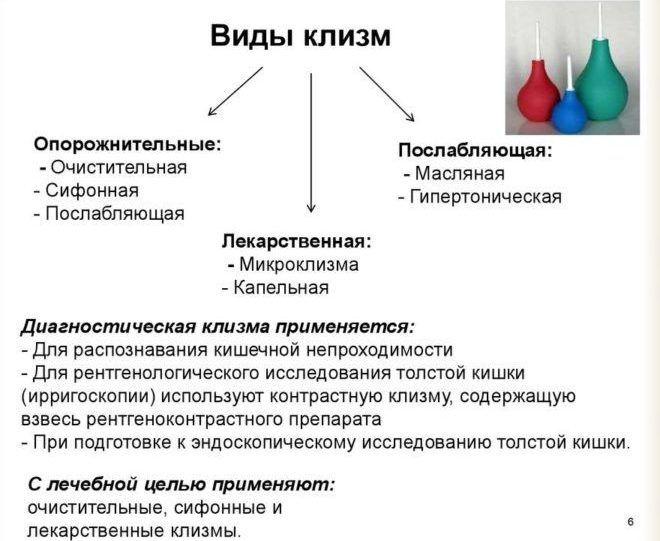 Клизма (инструмент) — википедия. что такое клизма (инструмент)