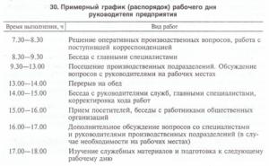 Трудовой кодекс (тк рф): последняя редакция трудового законодательства с изменениями на 2019-2020 год и комментариями