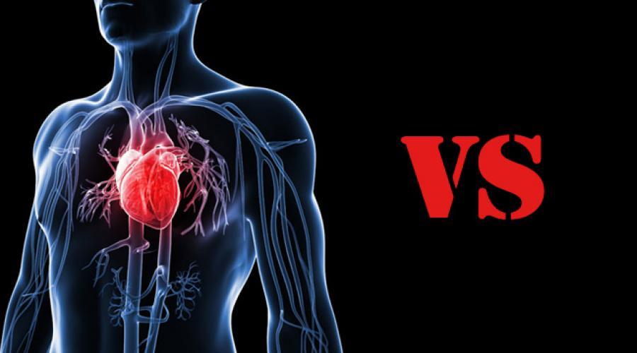 Инфаркт мозга: что это такое, и чем отличается от инсульта?